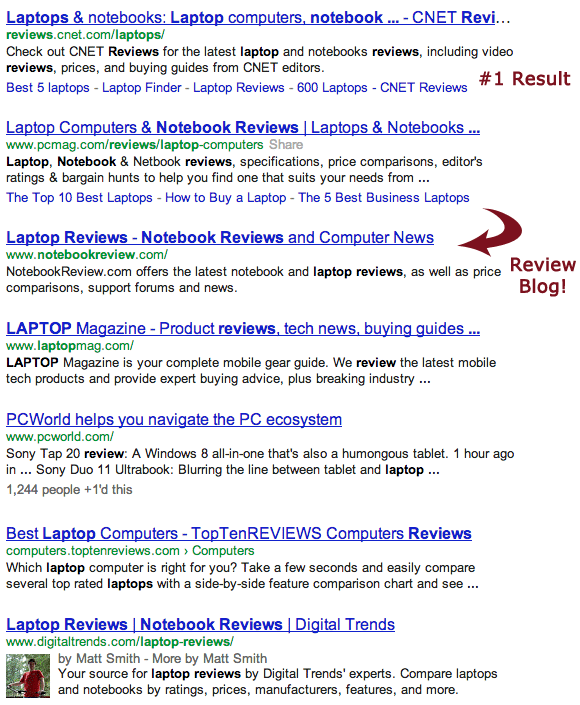 niche search result